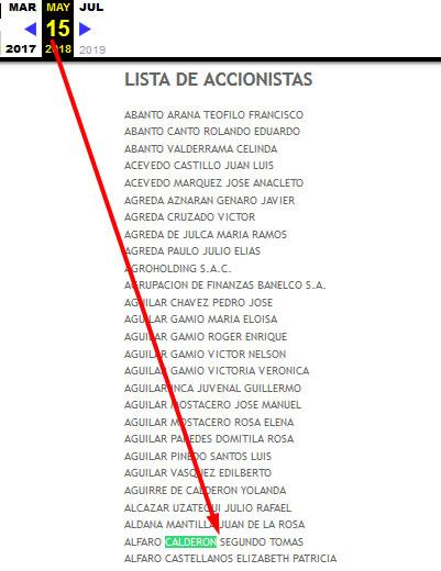 Imagen donde se muestra que Segundo Alfaro aparecía en el sitio web de Cartavio SAA como accionista